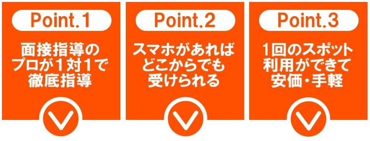 メンレンV3つのポイントはマンツーマン・どこからでも・安価で気軽